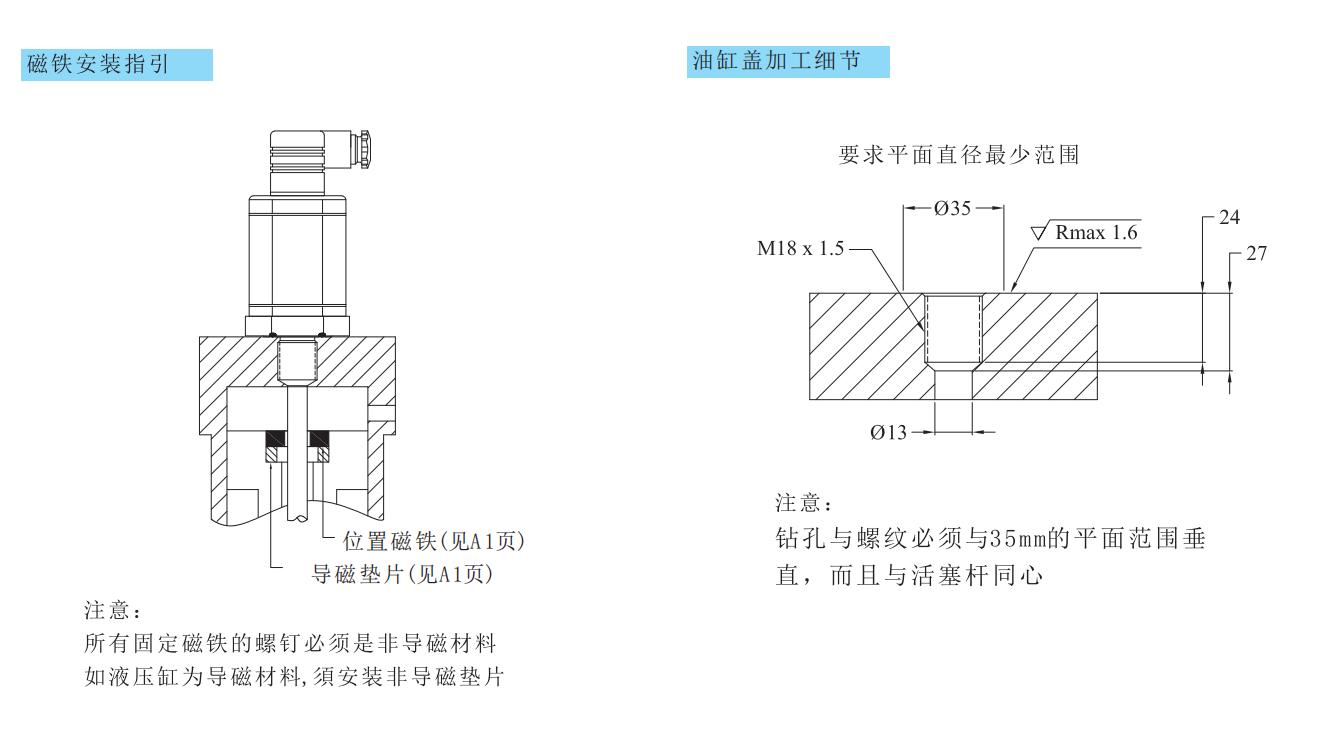 内置油缸磁致伸缩位移传感器安装细节图