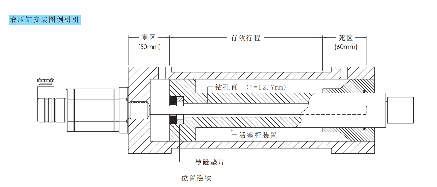 内置油缸磁致伸缩位移传感器安装示意图